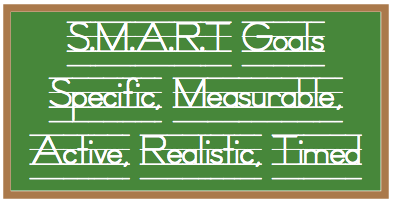 What is your S.M.A.R.T. goal?