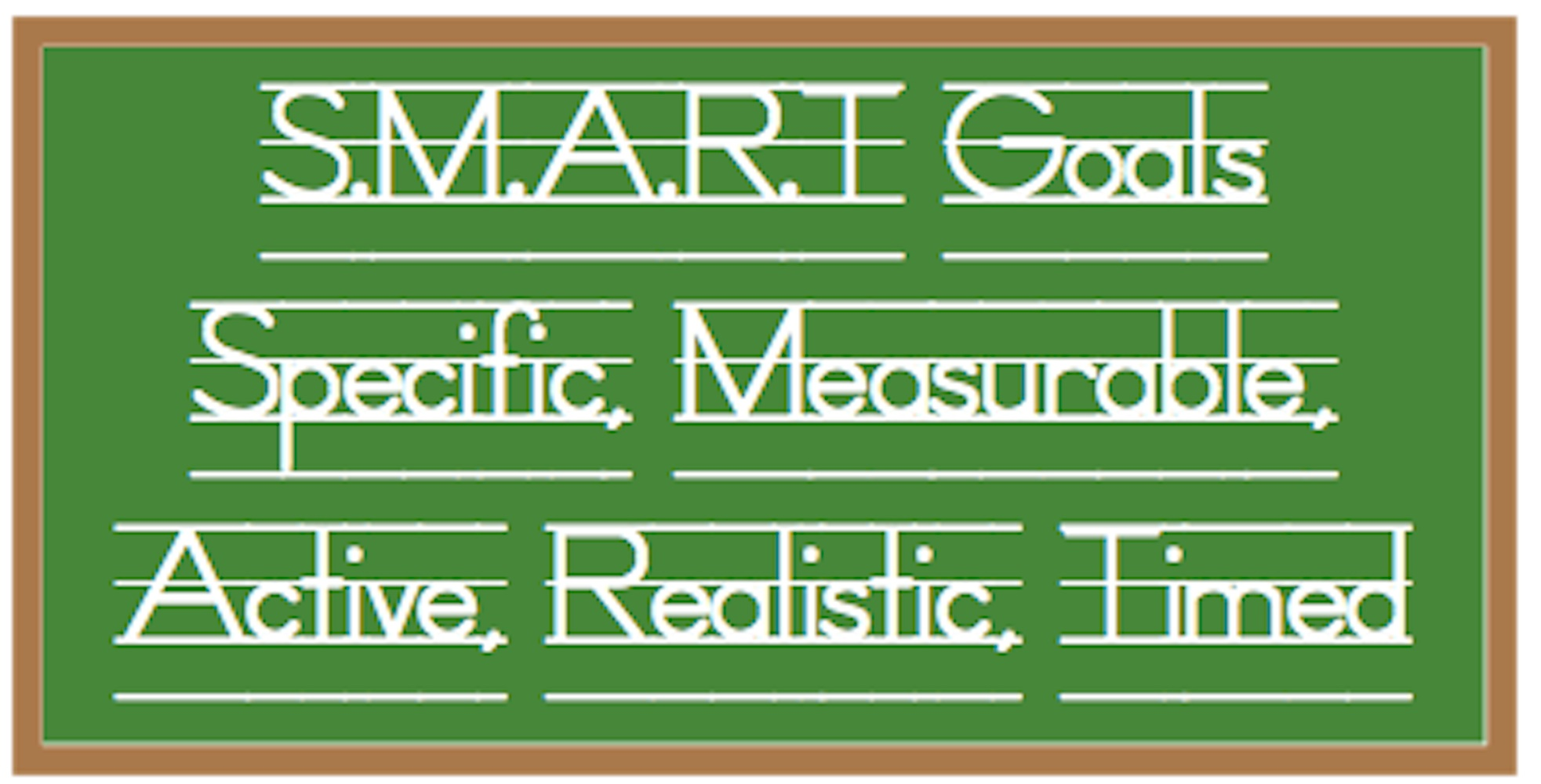 the school speech therapist share your s m a r t professional development goals