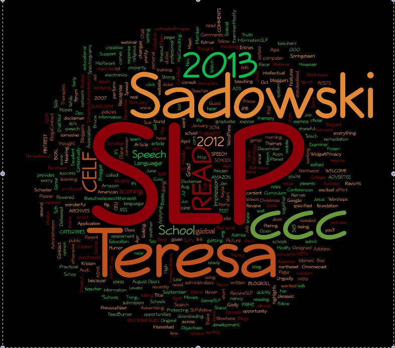 SLP word cloud
